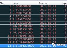 从TCP看SSH终端断开的那些事